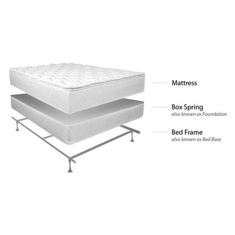 bed mattress frame bed frame mattress box