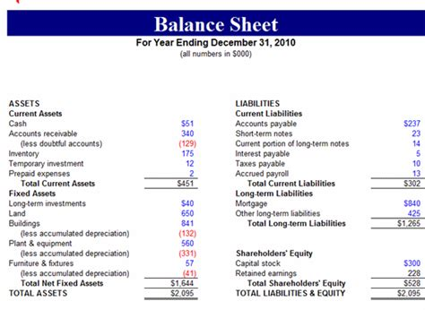 download balance sheet