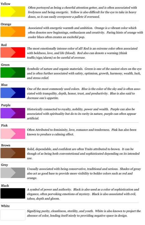 paint colors emotions they evoke colors on