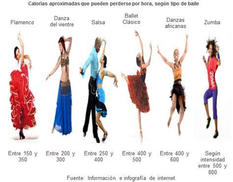 pasos de bailes de salon da el primer paso clases de baile