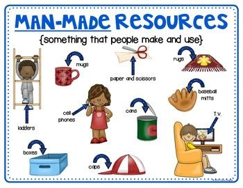 what is chagne made of resources and earth s surface science unit