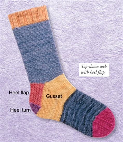 how to turn a heel when knitting a sock 3 how to for knitting socks a newbie knit a