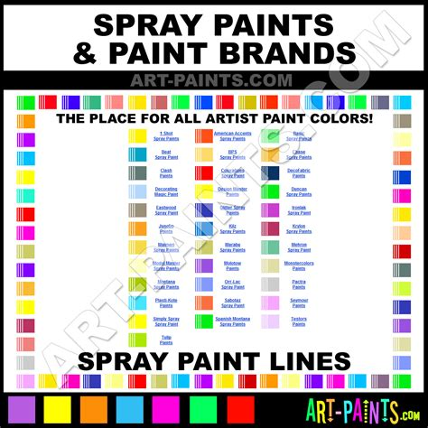 The Gallery For Gt Graffiti Spray Paint Brands