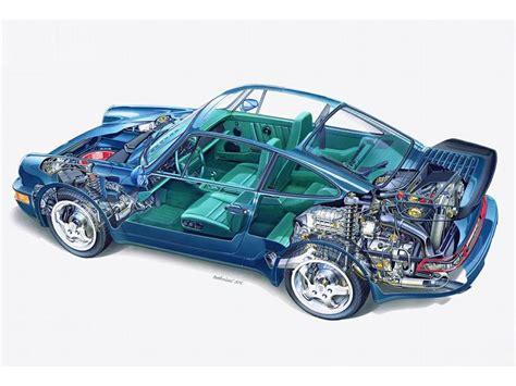 how do cars engines work 1994 porsche 911 auto manual 1994 porsche 911 3 6 turbo petrolicious