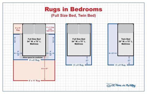 rug sizes rug size guide 187 at home in the valley store