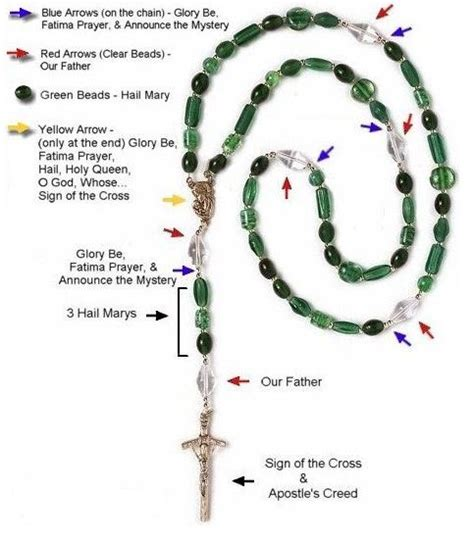 how to read rosary girlshopes