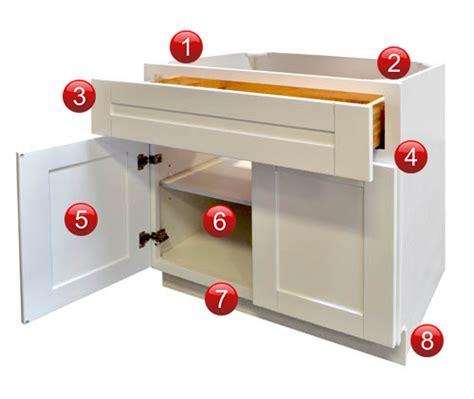 box kitchen cabinets kitchen cabinet box joinery kitchen cabinets