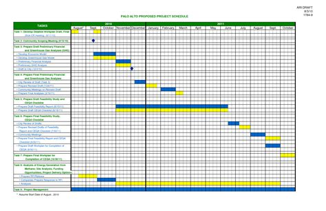 project schedule template lisamaurodesign