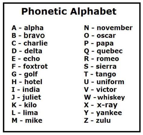 alphabet australia phonetic alphabet service announcements psa