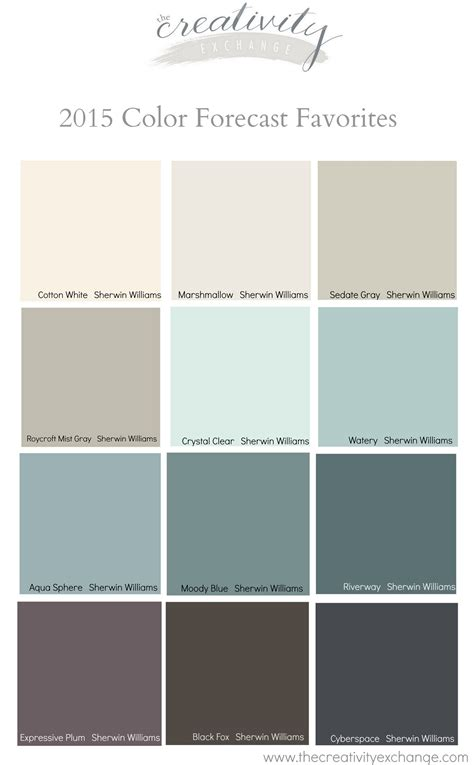 paint colors by sherwin williams favorites from the 2015 paint color forecasts