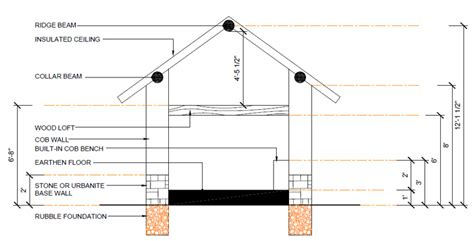 cob house building plans cob house floor plans green home building
