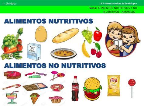 alimentos nutritivos con dibujo imagui - Alimentos Que No Son Nutritivos