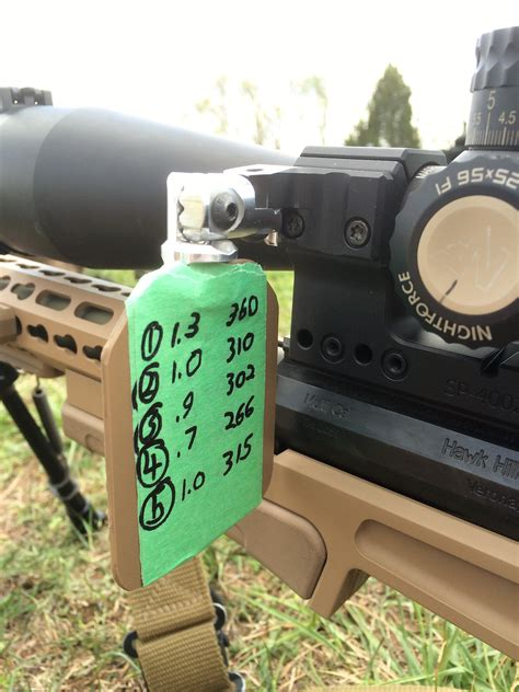 how to make a dope card rifle mounted data holder d o p e holder spuhr mount