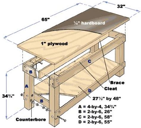 woodworking workbench plans free free easy workbench plans free woodworking plans ideas