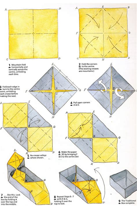 origami box step by step doodlecraft origami present box