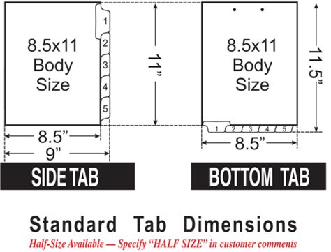 picture book dimensions faq index products
