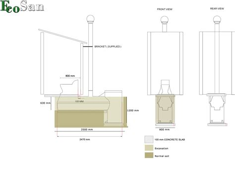 Eco Outdoor Toilet by Waterless Dry Flush Toilet System By Ecosan Manufacturers