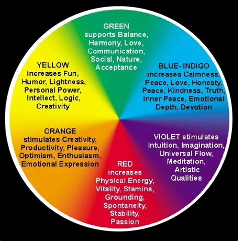 paint colors mood morning makeup call what color mood are you in this morning