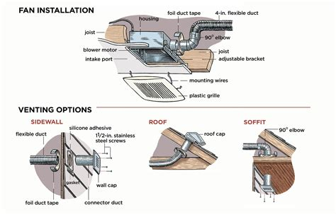 how to install a bathroom fan with a light how to install a bathroom vent fan this house