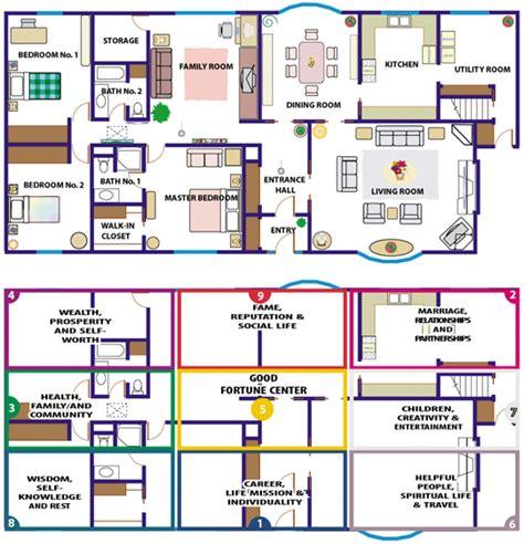feng shui room colors important tips for your feng shui living room elliott