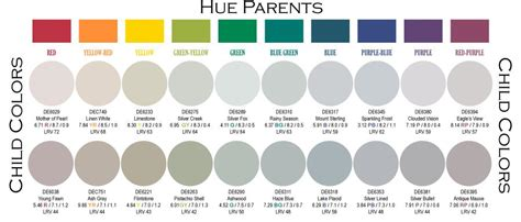 paint colors in the gray family help me find a quot true quot neutral gray paint color lori