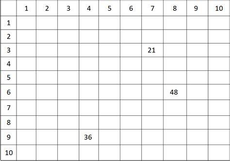 un jeu pour conna 238 tre les tables de multiplication table de multiplication multiplication et