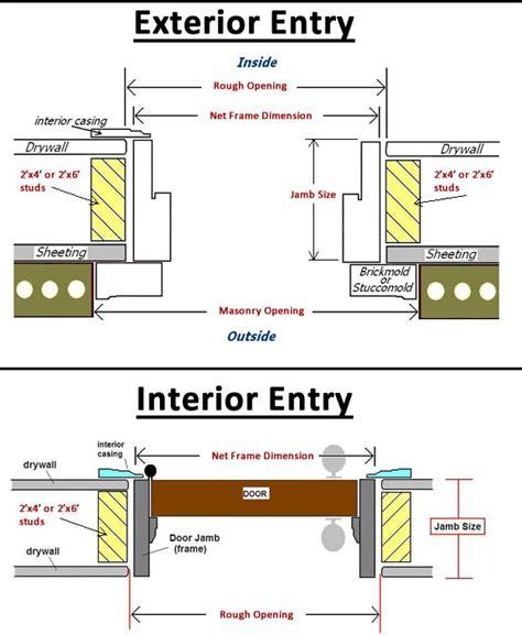exterior door widths doors4home jamb width