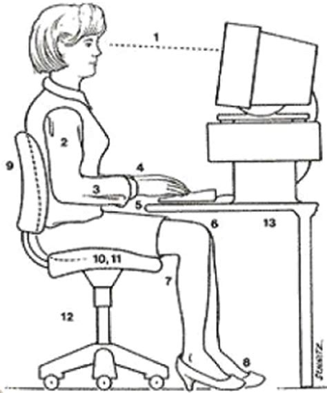 ergonomie du poste de travail par arbet am 233 nagement