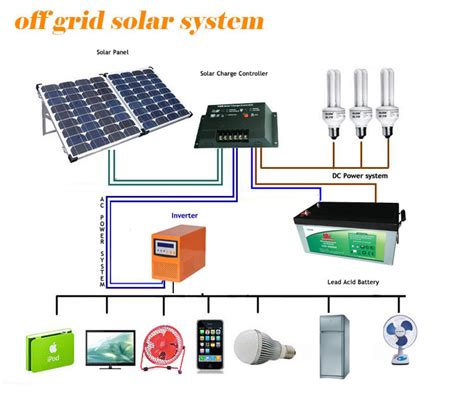 solar light system for home home 1kw solar power system grid solar system 1kw with