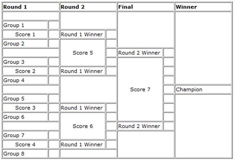 php single elimination tournament table stack overflow