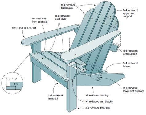 free woodworking projects plans and how to guides 150 highly detailed woodworking projects e books mikes