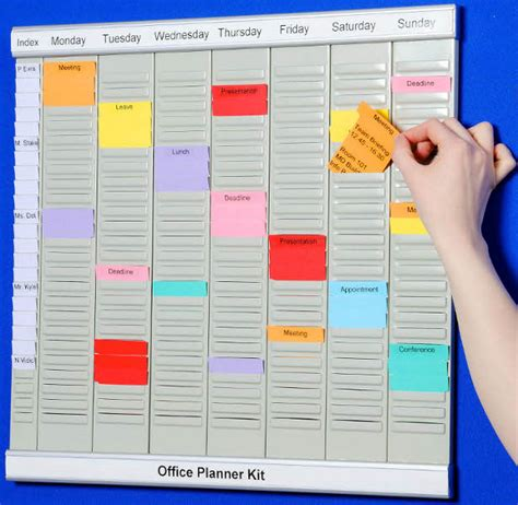 planning an office eurocharts t card kit systems