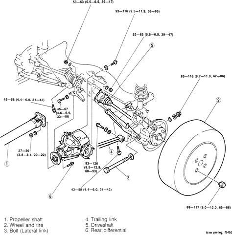 online service manuals 1989 mazda b2600 spare parts catalogs 1997 mazda millenia repair manual imageresizertool com