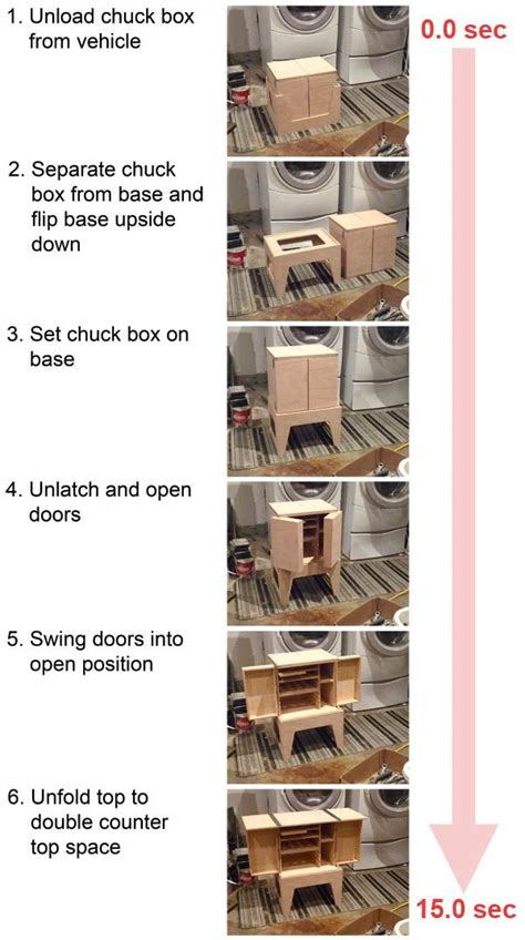 c kitchen box plans build it yourself woodworking kit woodworking projects