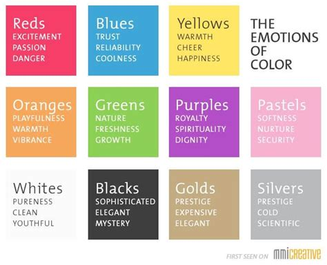 paint colors emotions color palettes that you can use on your website