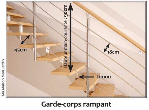 surprenant normes escalier 14 equipement maison tapis gardes corps barri 232 re promo
