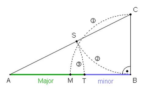 goldener schnitt erklärung dreieckszahlen nach pythagoras