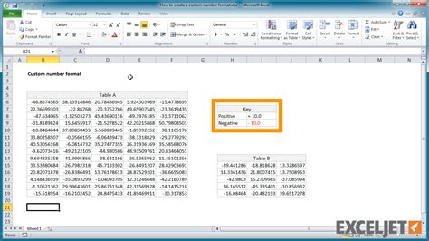excel number formatting excel tutorial how to create a custom number format in excel