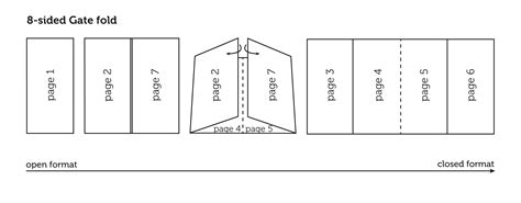 gate fold brochure template 2 best agenda templates