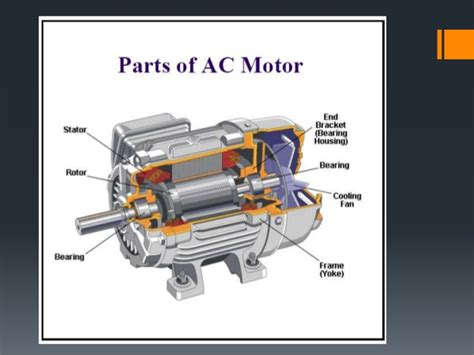 Induction Motor by Presentation On Induction Motor