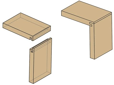 dado woodworking dado woodworking joints