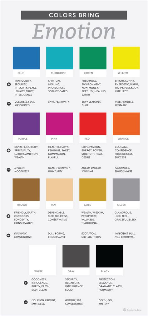paint colors emotions emotion color chart home design