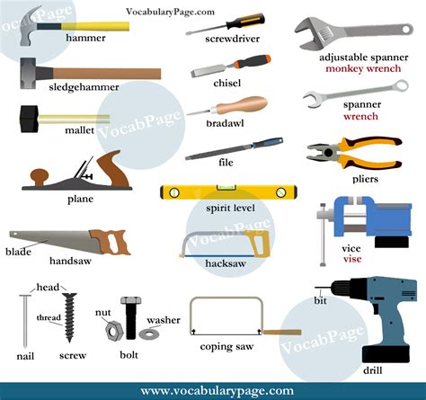 woodwork synonym tools vocabulary