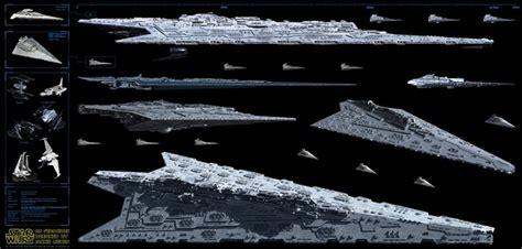 star destroyer enterprise size comparison page 2 pics