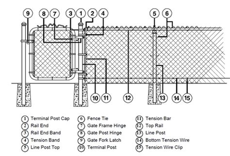 chain and components chain link diagram chain free engine image for user