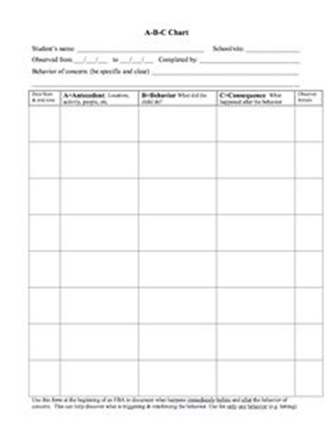Behaviour Modification Chart For Elderly by Antecedent Behavior Consequence Chart Abc Antecedent