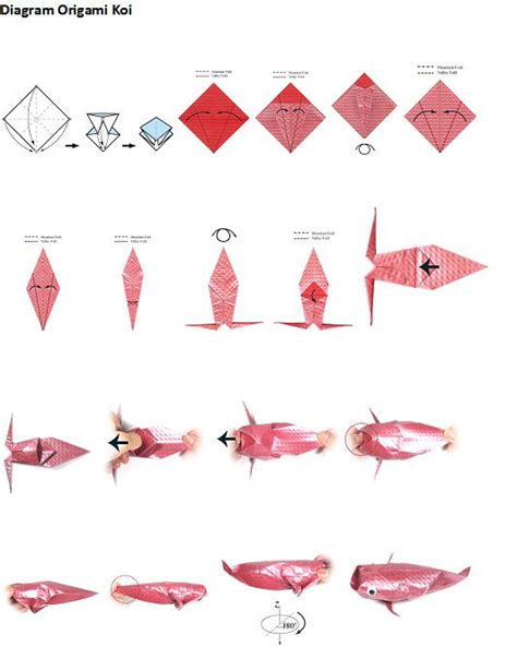 Creative Seni Kreatif How To Cara Origami Diagram