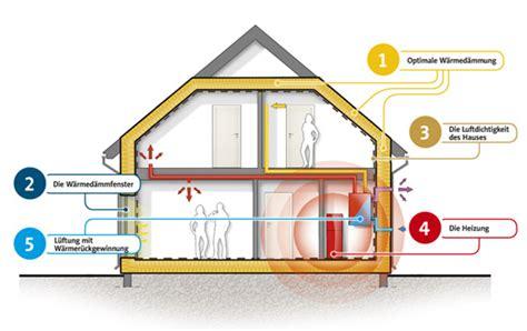 Danwood Haus Kosten by Energiesparhaus Dan Wood House Schl 252 Sselfertige H 228 User