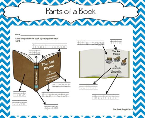 parts of the books with picture parts of a book