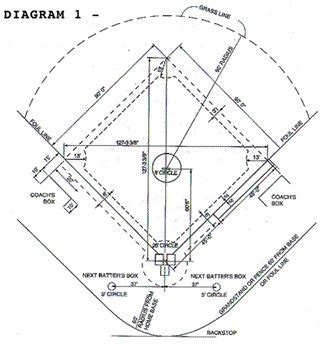 baseball rules 1 00 objectives of the game
